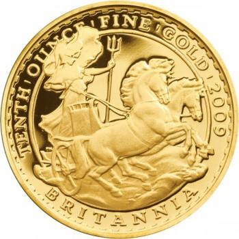 イギリス・ブリタニア金貨